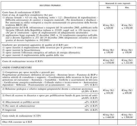 esempio capitolato ristrutturazione appartamento casa moderna roma italy computo metrico estimativo