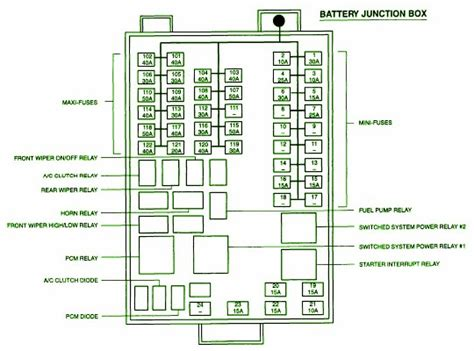 ford windstar fuse box diagram auto fuse box diagram