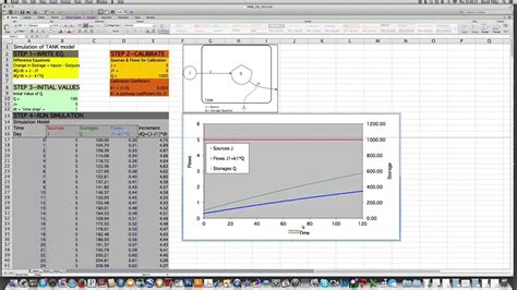 Computer Spreadsheet by Edm Lesson 4b Simulating Tank By Computer Spreadsheet
