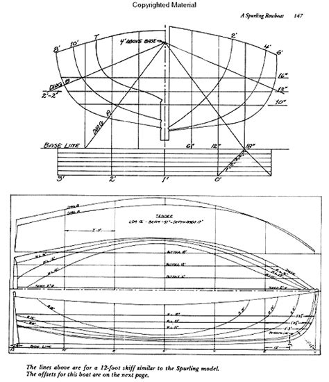 small wooden boat plans free online wooden boat plans free plans diy how to make unusual64ijy