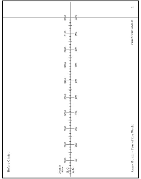 history timeline template to print