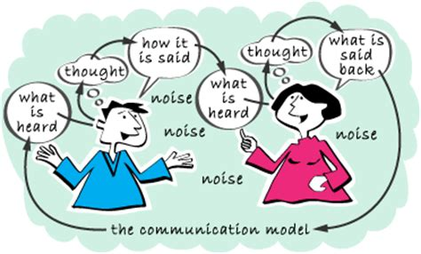 communicate like a every day leadership skills that produce real results books chccom403a use targeted communication skills to build