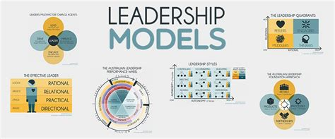 church leadership models