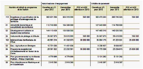 Calendrier Budget Collectivités Territoriales N 176 257 Tome Viii Avis De M Alain Calmette Sur Le Projet