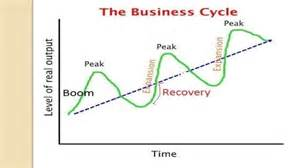 Business Cycle Essay by Business Cycle Essay