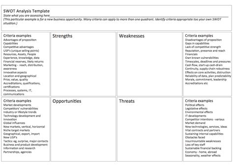 swot matrix template swot analysis examples swot
