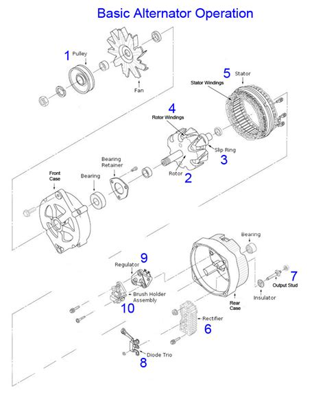 basic alternator wiring basic free engine image for user