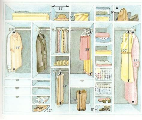 Home Depot Organizers Closet - walk in closet dimensions woodworking projects amp plans