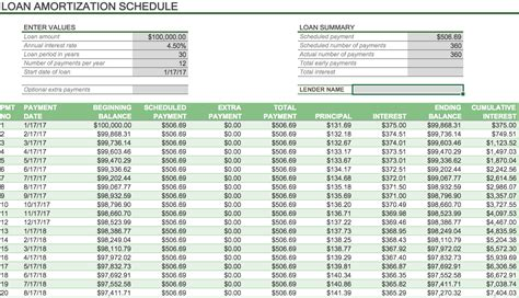 free loan amortization schedule business investment tools