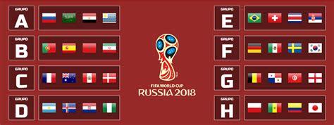 grupo argentina mundial 2018 sorteio da fase de grupos do mundial 2018
