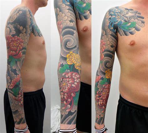 interno braccio interno braccio top scritta braccio interno anni mesi fa
