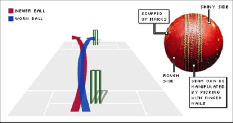 reverse swing tips reverse swing a lethal delivery crickethighlights com