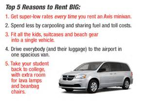 Avis Car Rental Unlimited Mileage Avis Economy Car