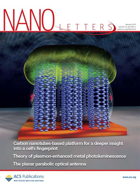 nano letters cover letter publications