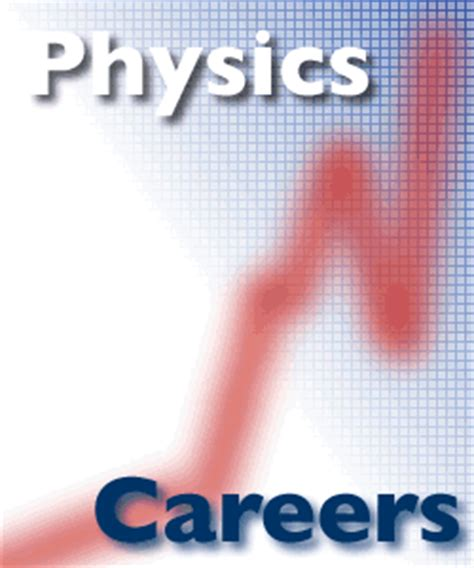 Career Scope After Mba Finance by Career Scope After Completion Of B Sc In Physics