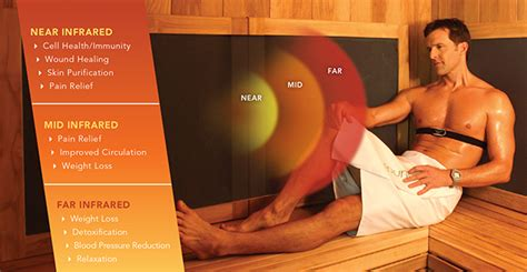 Sauna For Detox by Infrared Detox Sauna 171 Personal Care Physicians Of
