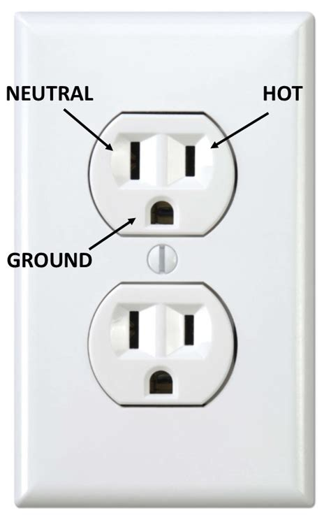 three prong vs two prong outlet nickle electrical