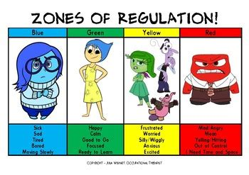 zones of regulation printable poster zones of regulation poster inside out by tiny tackers