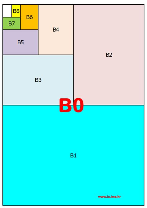 format askep b1 b6 dimensions and size sheet of paper for drawing