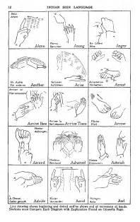 grammar sign language phrases