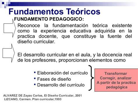 Modelo Teorico Curricular De Marco Te 243 Para El Dise 241 O Curricular