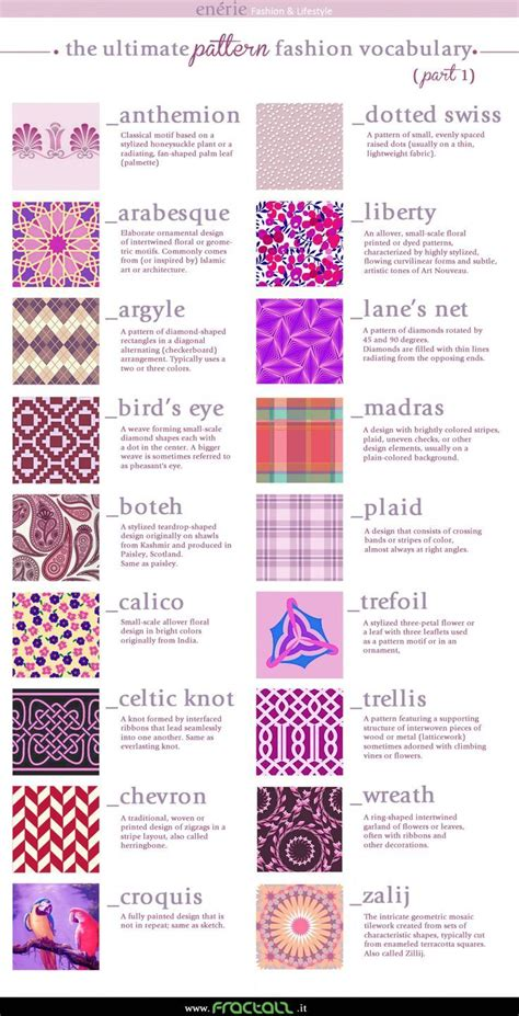 fashion design names ideas best 25 fashion designers names ideas on pinterest blog