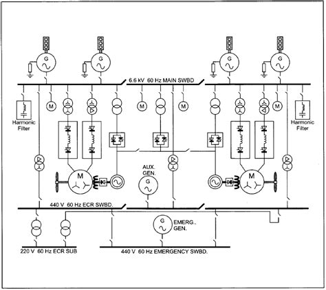 wiring diagram kelistrikan kapal image collections