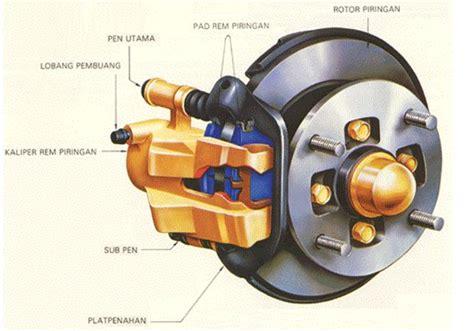 Piston Rem Cakram Mobil pengertian hukum pascal rumus penerapan prinsip kerja