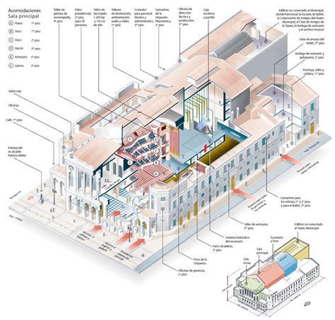 municipal hall floor plan 100 municipal hall floor plan municipal courts
