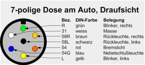 Wie Viel Folie Brauche Ich Für Ein Auto by 7 Polige Steckdose Belegung Technische Eigenschaften Von