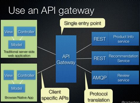 design pattern web service client api gateway pattern