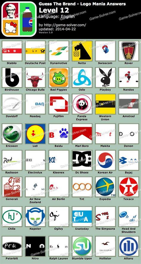 logo guess level 21 guess the restaurant level 22 truekeyword