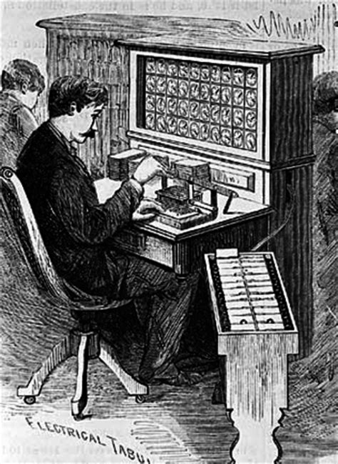 Hollerith Desk by Computer History Timeline Timetoast Timelines