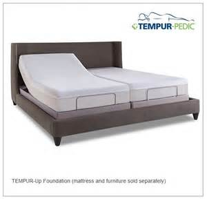Sleep Number Beds In Dothan Al Pin Right Angle Supplier Exporter Hsd Spa Gradara