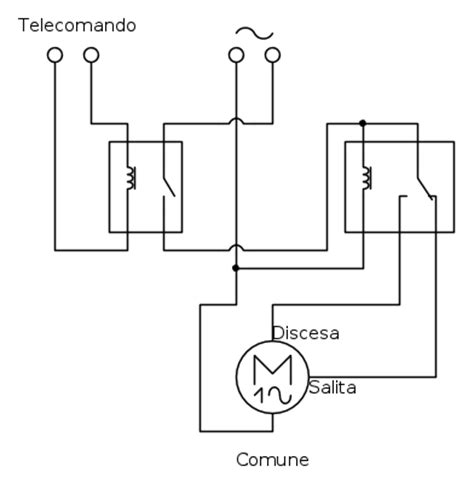 motori elettrici per tende da sole schema elettrico tende da sole motorizzate pannelli