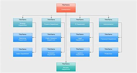 mengapa perusahaan harus membuat struktur organisasi 7 langkah menyusun struktur organisasi efektif dan