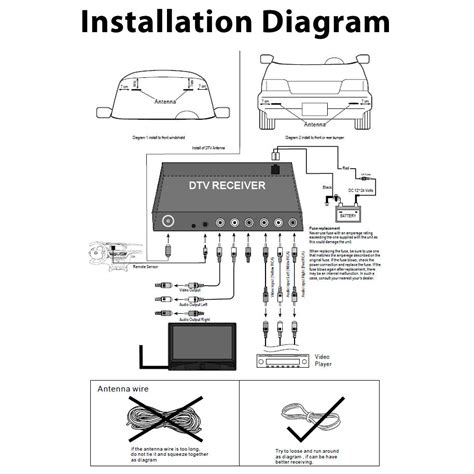 wiring diagram backup cameras for vehicles wiring free