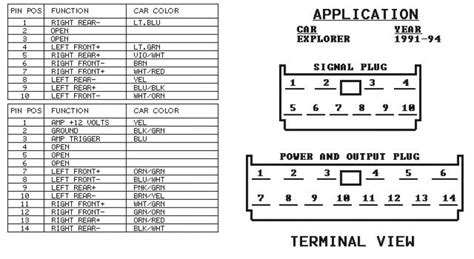 2003 ford explorer radio wiring diagram efcaviation