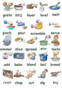 Bathroom Things List Preparing Food And Cooking Learning Basic English