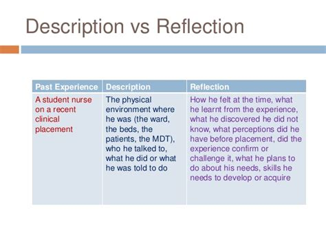 Into The Reflection Essay by Gr 7 Reflective Essay