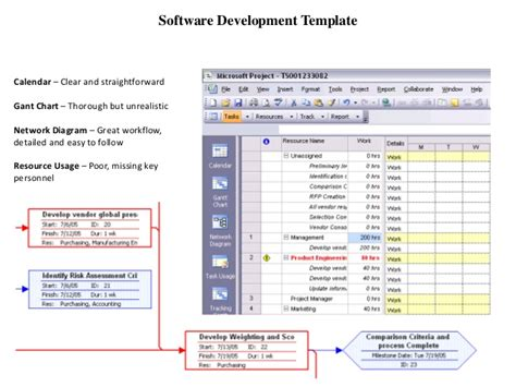 microsoft project templates 2007 microsoft project 2007 template project