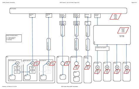 vlan diagram visio visio vlan 28 images schematic visio network diagram