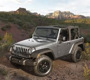 Jeep Wrangler Types Image 2016 Jeep Wrangler Size 1024 X 906 Type Gif