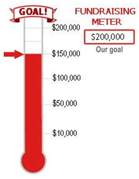 fundraising meter template 1000 images about fundraiser on silent