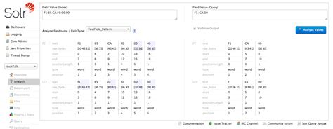 Partial Address Lookup How To Do A Complex Phrase Keyword Search In Solr