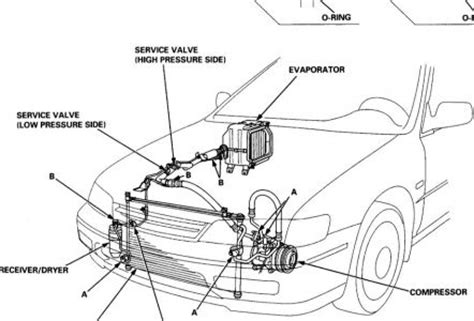 alternator wiring diagram 96 s10 alternator wiring