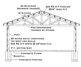 pole barn plans   build diy blueprints