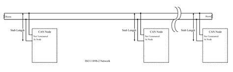 can termination resistor wiki resistor network altium 28 images резисторы библиотеки diptrace статьи каталог статей
