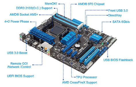 Asus M5a97 Evo R2 0 m5a97 r2 0 motherboards asus global