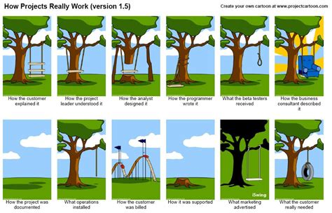 project management swing the consulting swingset analogy
